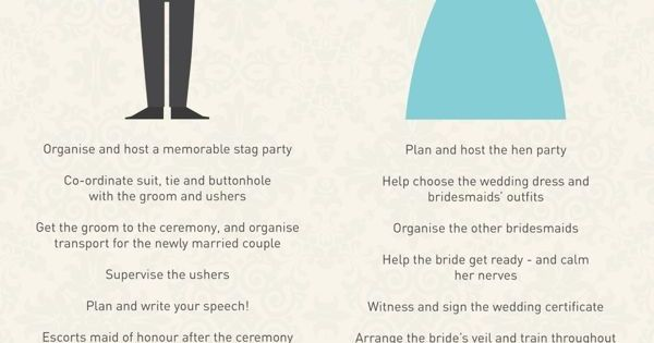 10 Wedding Planning Diagrams and Checklists You Won't Want to Overlook -