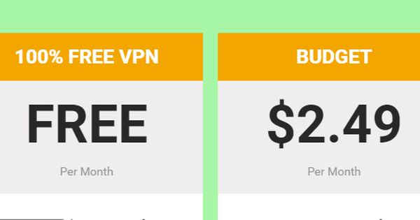 How To Cancel Free Vpn Subscription
