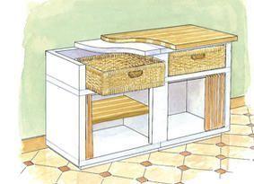 meuble cuisine carreau de platre