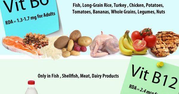 Diät reich an Vitamin B12 Fisterra