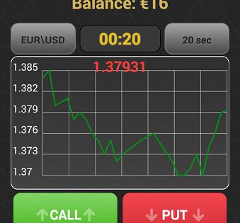 Learn About Binary Options From The Comfort Of Your Smartphone