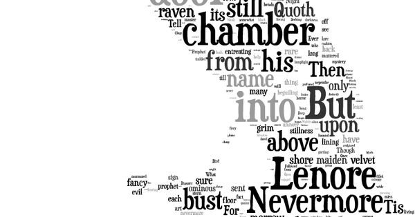 Examples of Figurative Language in 'The Raven' By Edgar Allan Poe
