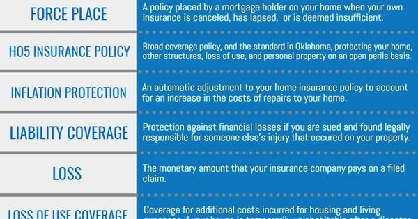 Home Insurance Insurance Nsight Insurancequotes Home And Auto