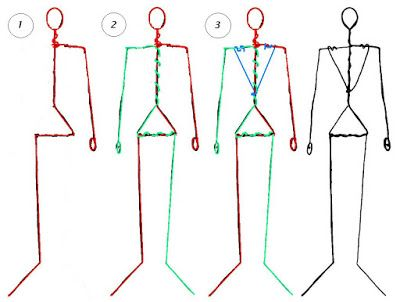 Research On Easy Human Figure Of Wire Sculpture Wire Sculpture