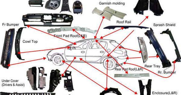 Best Interior Car Parts Names Yasminroohi