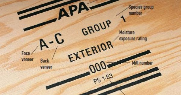 Choose The Right Wood For Your Next Diy Project Here S How To Read Lumber Grade Stamps Plywood Grades Lumber Grades Home Repair