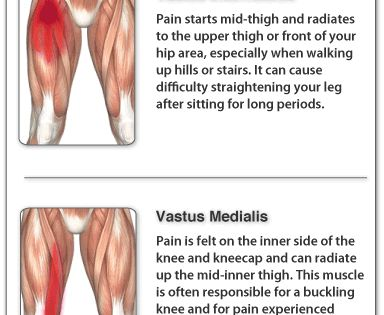how to lose muscle in your thighs