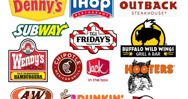 restaurant logos | ... some of the famous classic restaurant logo ...