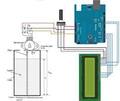 Water Level Measurement Using Arduino Arduino Arduino Projects Iot Projects