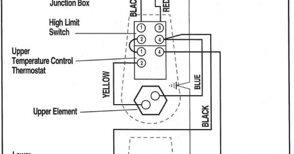 Hot Water Heater Thermostat Wiring Diagram