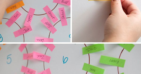 Seating arrangement made easy peasy. 'Figure out your seating chart with color-coordinated sticky notes'
