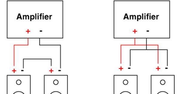 Speaker Wiring Parallel Wiring Speaker Wire Speaker