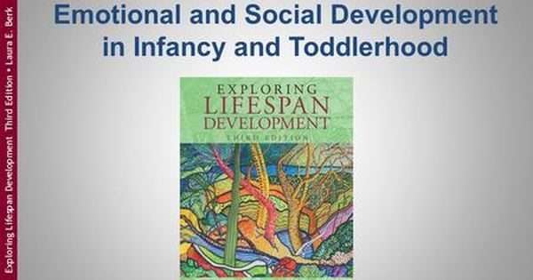 Copyright C 2014 2011 2008 By Pearson Education Inc All Rights Reserved Exploring Lifespan Cognitive Development Social Development Social Learning Theory