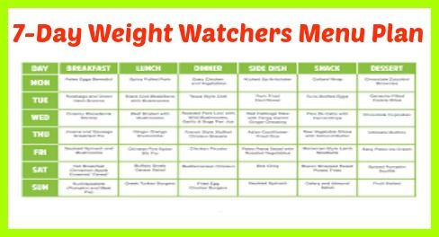 7-Day Weight Watchers Menu Plan - weight watchers recipes ...