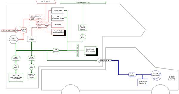 Truck Camper Wiring Diagram