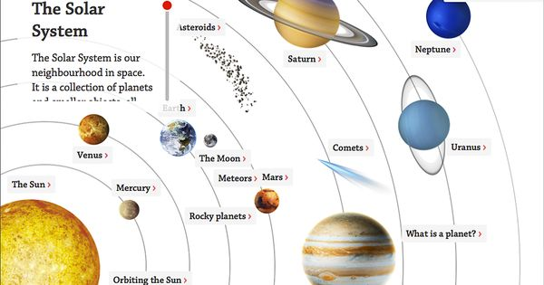 solar system notebooking - photo #7