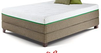 Highly Recommended Mattresses Affordable And Comfortable Mattress Best Mattress Innerspring Mattresses