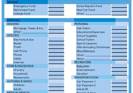 total money makeover budget worksheet