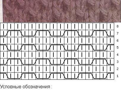 Вязание спицами узор французская резинка схема