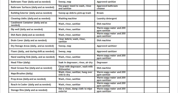 Restaurant Cleaning Schedule - Workplace Wizards