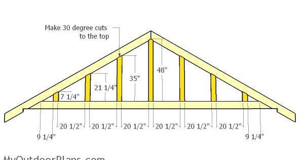 Gable End Supports Shed With Porch Shed Plans Roof Plan