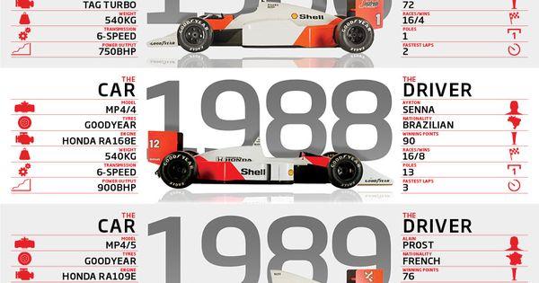 formula 1 standings 2010