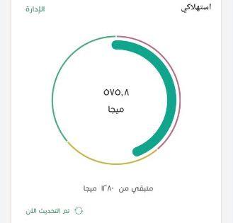 لكل من يسأل عن كود معرفة الرصيد من عملاء شركة اتصالات المصرية من أجل الاستعلام عن المتبقي في رصيدك من الباقة ومتابعة الاستهلا Pie Chart Chart My Love
