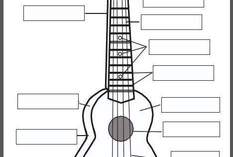 Kidsspruke Resources   Ukulele   Pinterest   Music ...