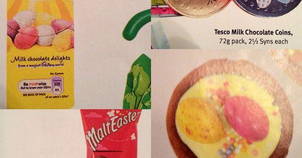 Easter slimming world treats. | Slimming world | Pinterest ...