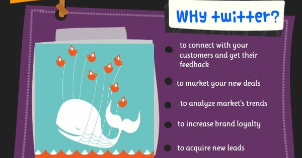 Make Your Business Tweet [Infographic]