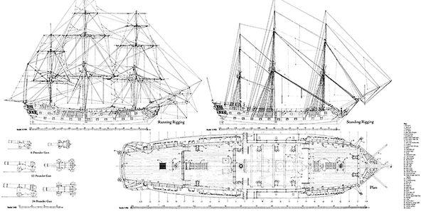via 16th  17th and 18th century ship blueprints