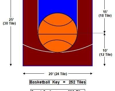 Basketball Court Basketball Court Backyard Backyard Basketball Home Basketball Court