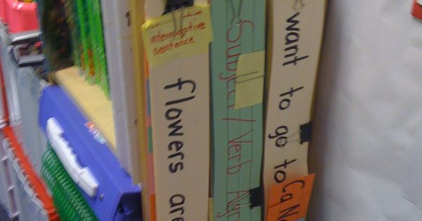 Great storage idea for sentence strips and lets you easily swap poems