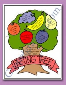 Fasting Helps Me Feel The Spirit Fasting Tree Lds Primary