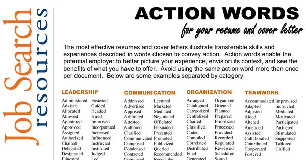 are you using action words for your resume here 39 s a list