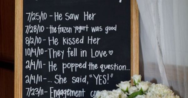 Cute wedding story, absolutely love this {theweddinghunter}