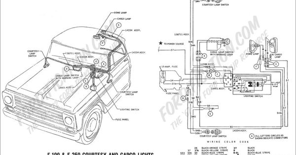 1969 Ford F 250 Turn Signal Wiring Diagram Wiring Diagram Under1 Under1 Bujinkan It