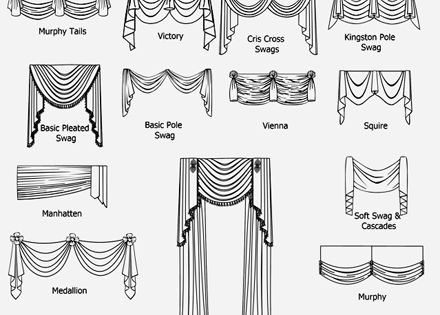 Image Result For Curtain Styles For