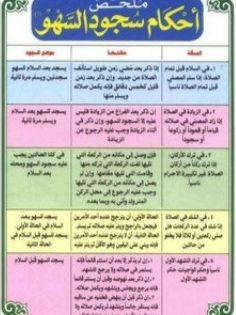 Prayer 5 Allah Universe Angels Books Islam Beliefs Learn Islam Islam Facts