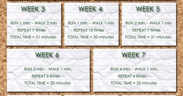 Running for beginners running jogging beginners plan 12weeks cardio workout healthy skinny cleaneating fit