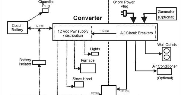 s      google com  search q rv converter charger wiring diagram