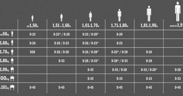 Tabela Para A Escolha De Densidade De Acordo Com Altura E Peso