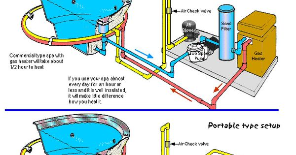 Inground Spa Plumbing Diagram