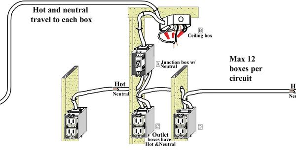 basic home wiring for dummies basic home wiring projects