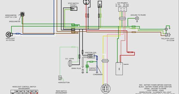 Pioneer Deh 17 Wiring Diagram In 2020 150cc Electrical Diagram Diagram