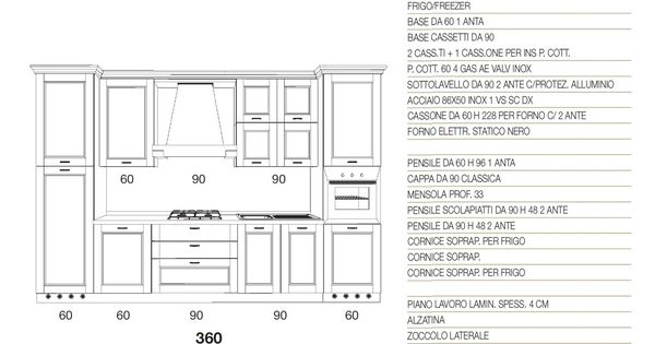 misure cucina standard cerca con google abitare like joe colombo pinterest search and cucina