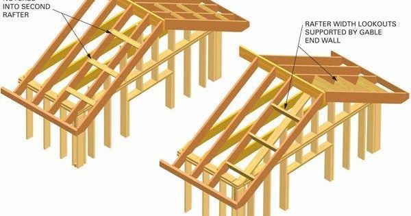 Extending My Roof For A Overhang Remodeling Diy
