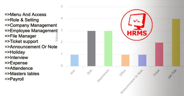 Download Hrms Console Human Resource Management System Open Source Php Codeigniter Nulled La Human Resource Management Hrms Human Resource Management System