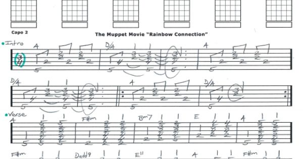 The Muppet Movieu0026#39;s Rainbow Connection guitar tab by Jeffrey Thomas. I follow the banjo track ...