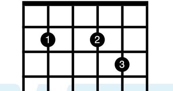 B Minor Guitar Chord Cheat - Фото база